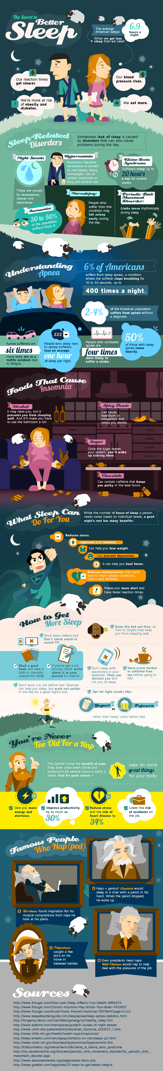 Secret to Better Sleep Infographic