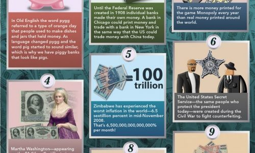10 Fun Facts About Money | Daily Infographic