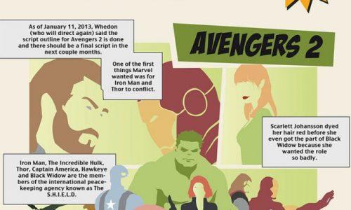 Most-Anticipated Superhero Movies