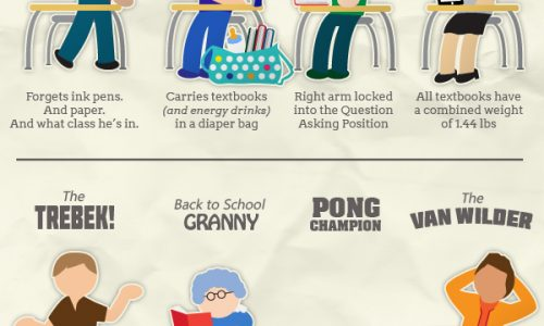 16 Students You Meet In College