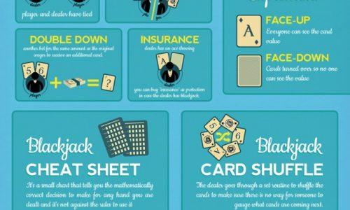 Hit or Stand Blackjack 101