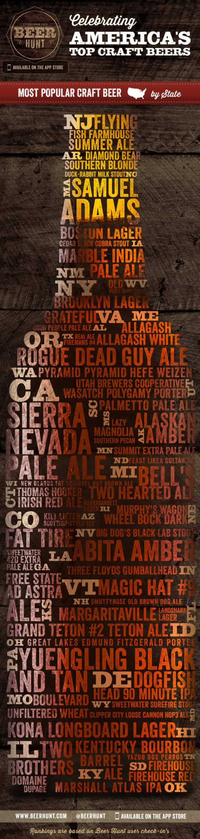 Most Popular Craft Beer By State