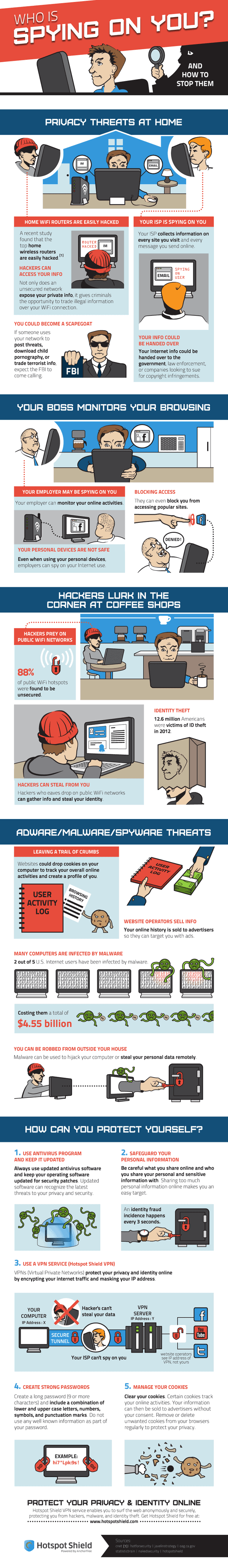 Who is Spying on You Infographic