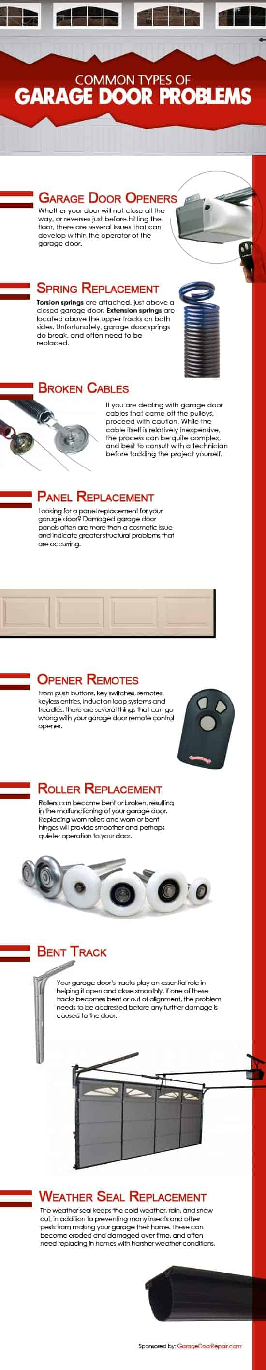 Common Types Of Garage Door Problems Daily Infographic