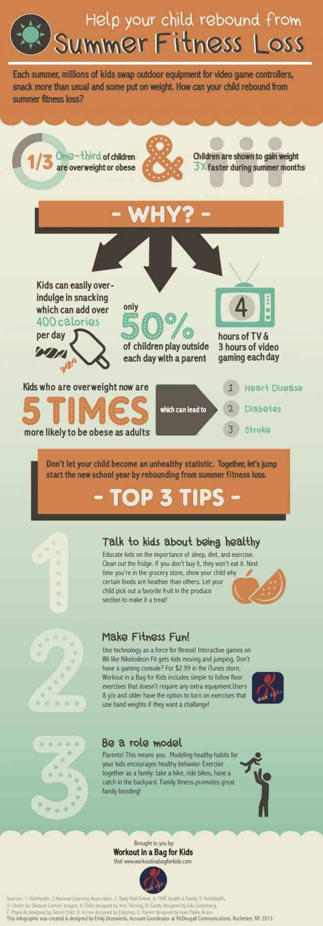 Help Your Kids Rebound from Summer Fitness Loss