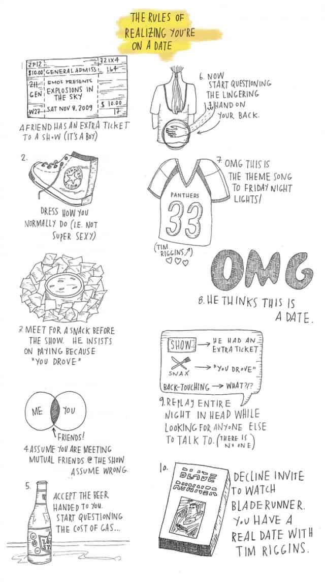 Rules Of Realizing You're On a Date