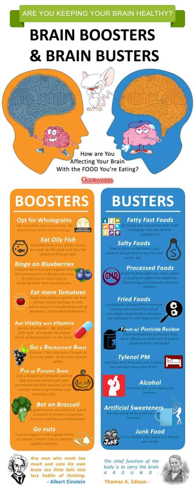 Brain Boosters and Brain Busters