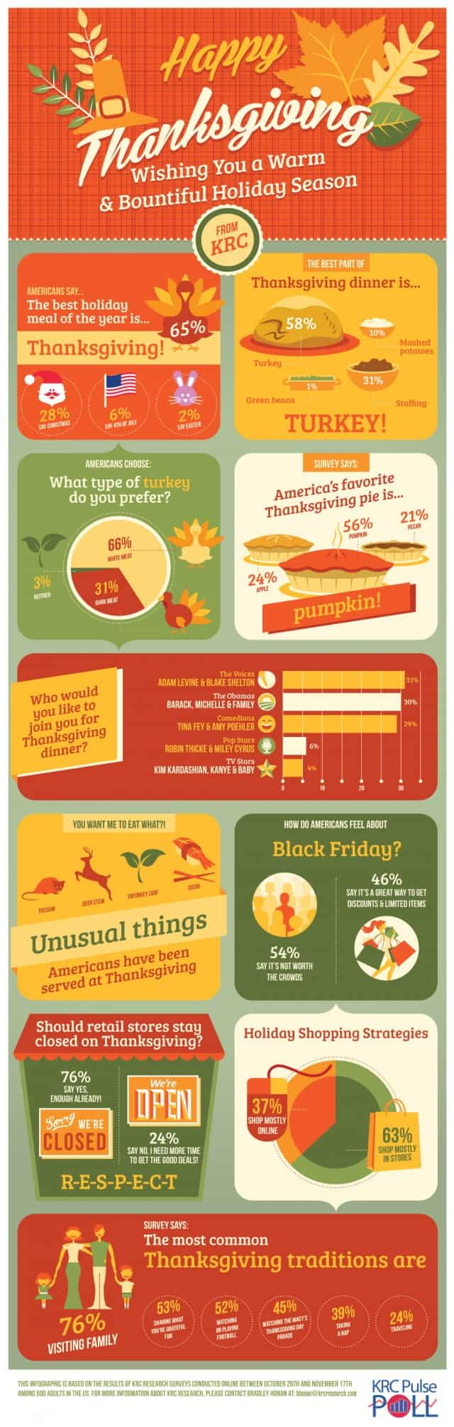 Happy Thanksgiving Infographic