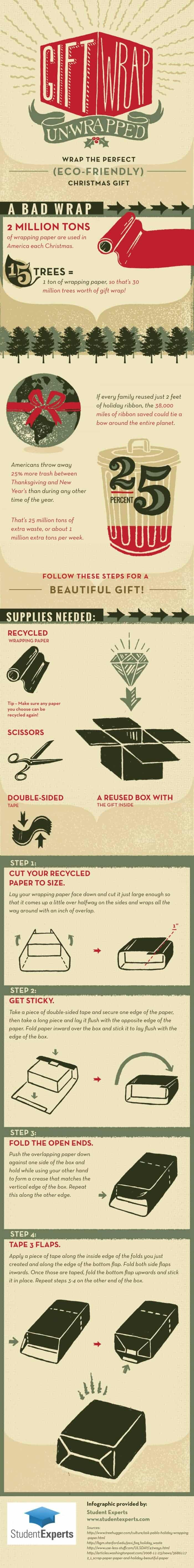 Gift Wrap Unwrapped Infographic