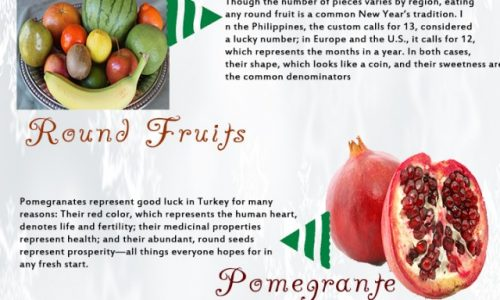 Good Luck Food Infographic