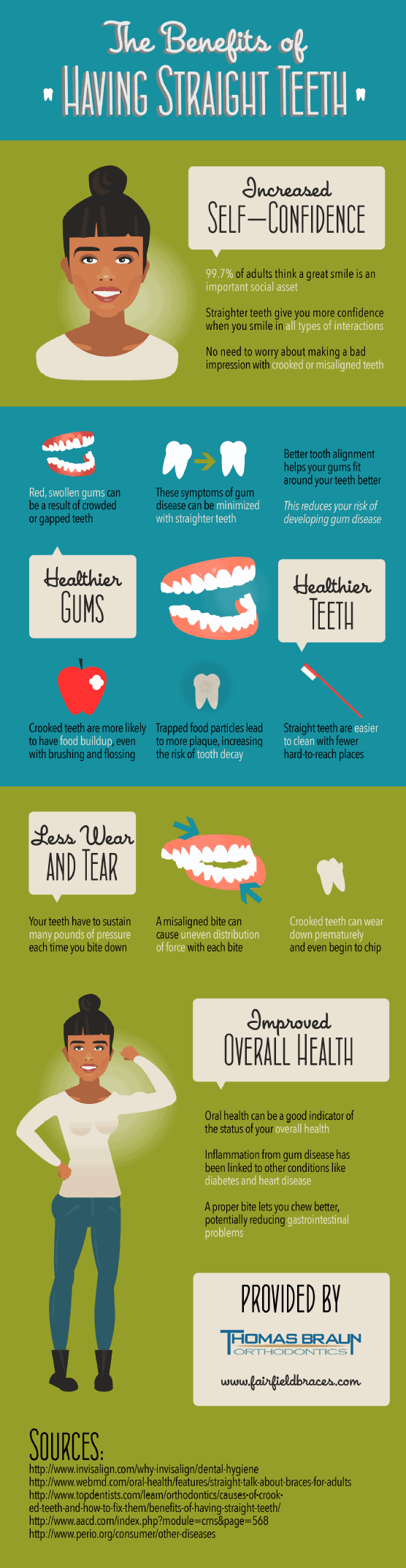 Benefits of Having Straight Teeth Infographic