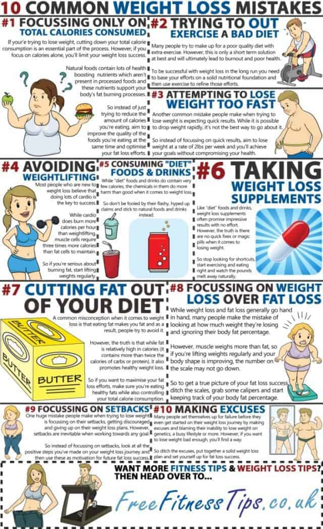 10 Common Weight Loss Mistakes Daily Infographic