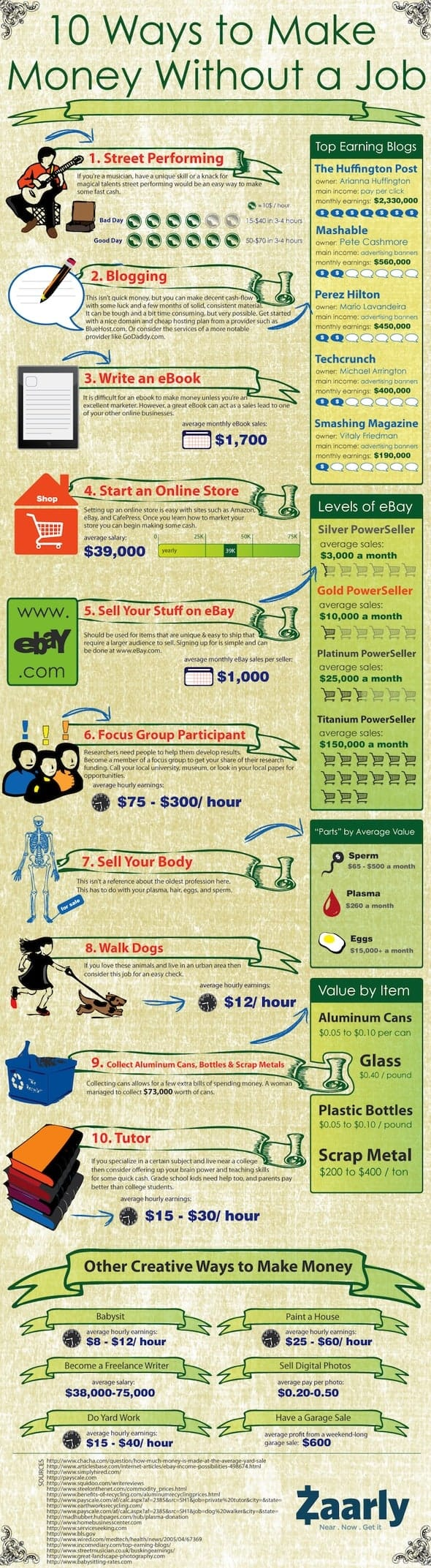 10 Ways to Make Money Without a Job Infographic