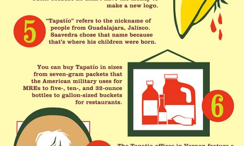 10 Facts You Should Know about Tapatio Hot Sauce