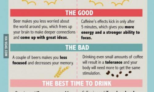 Beer vs coffee infographic