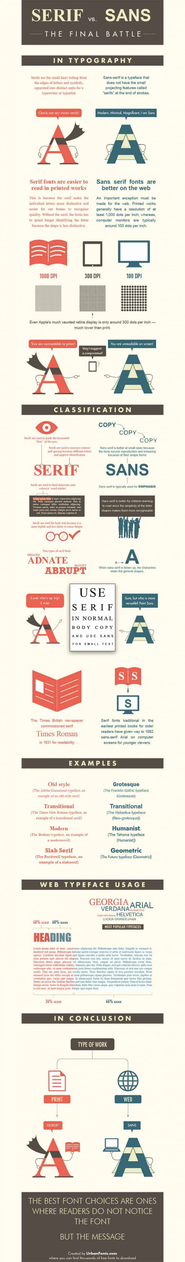 Serif vs. Sans Infographic