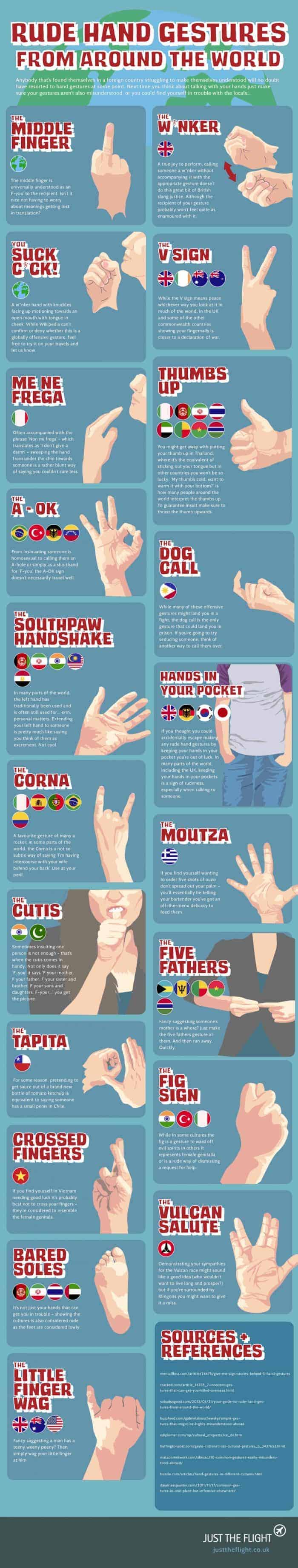 Rude Hand Gestures from Around the World 3