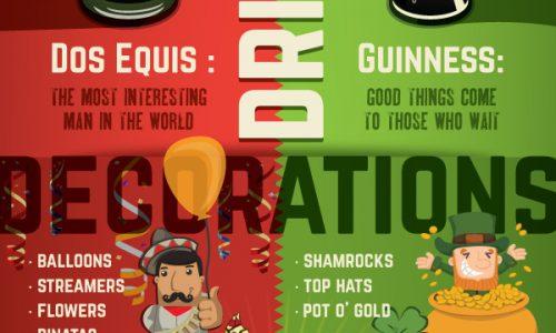 Cinco de Mayo VS St. Patrick's Day Infographic