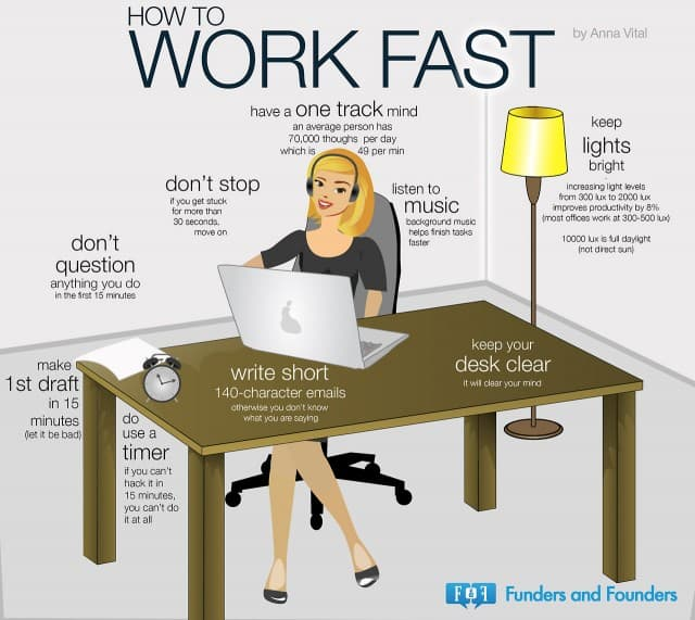 How to Get Work Fast