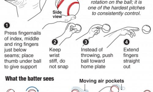 Here Comes a Knuckleball