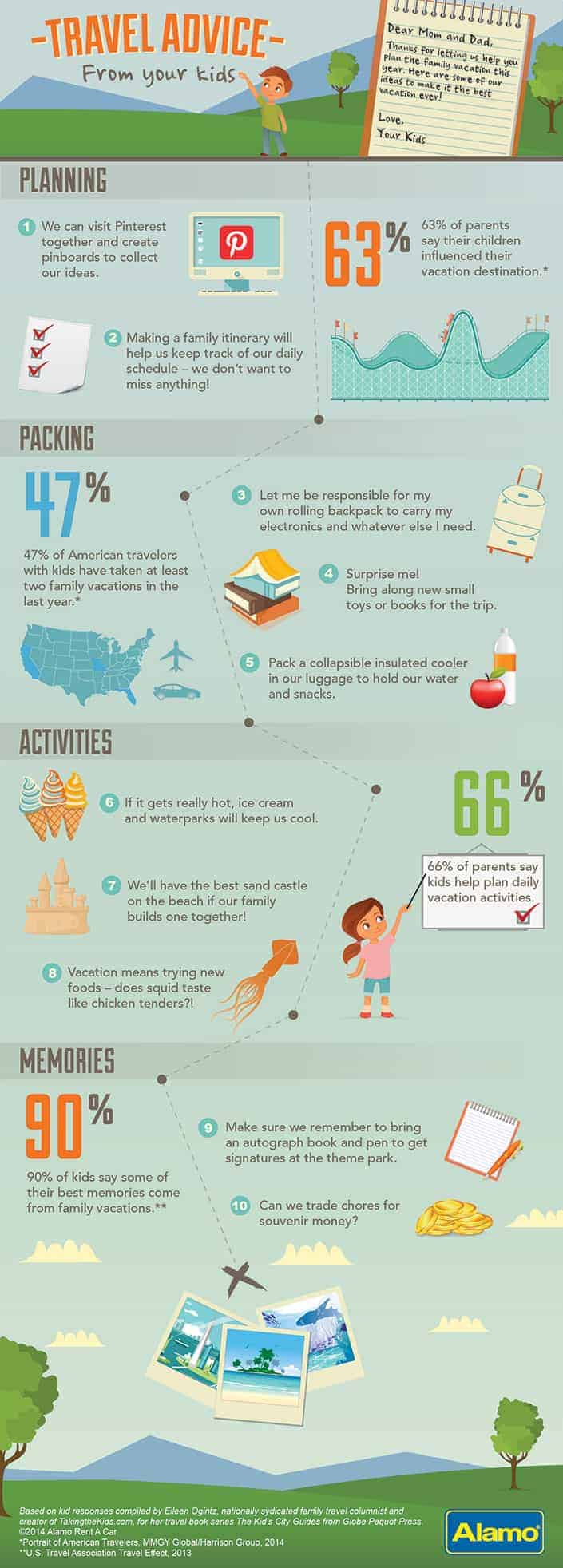 Travel Advice From Your Kids Daily Infographic