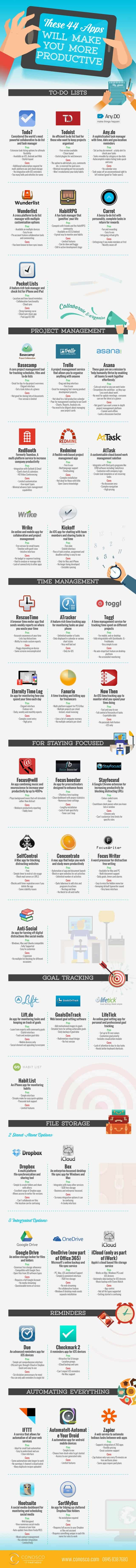 Apps to Make You More Productive