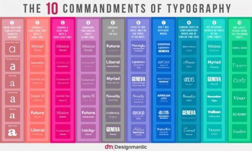10 Commandments of Typography