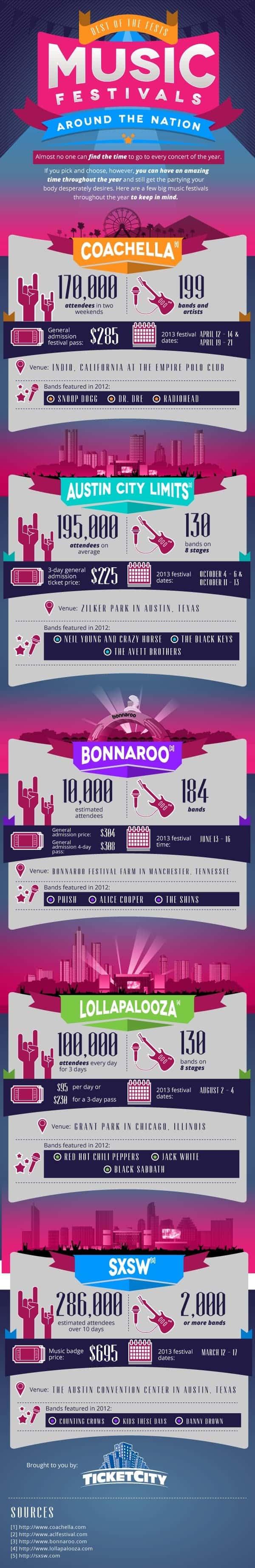 Music Festivals Around The Nation