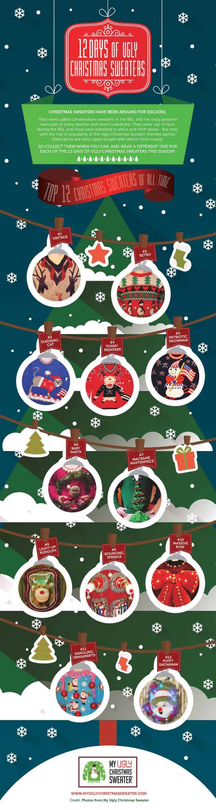 12 Days Of Ugly Christmas Sweaters Daily Infographic