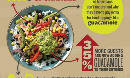 Qdoba Flavor Freedom Facts