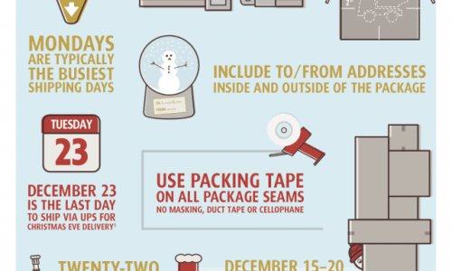 Holiday Shipping and Packing Tips