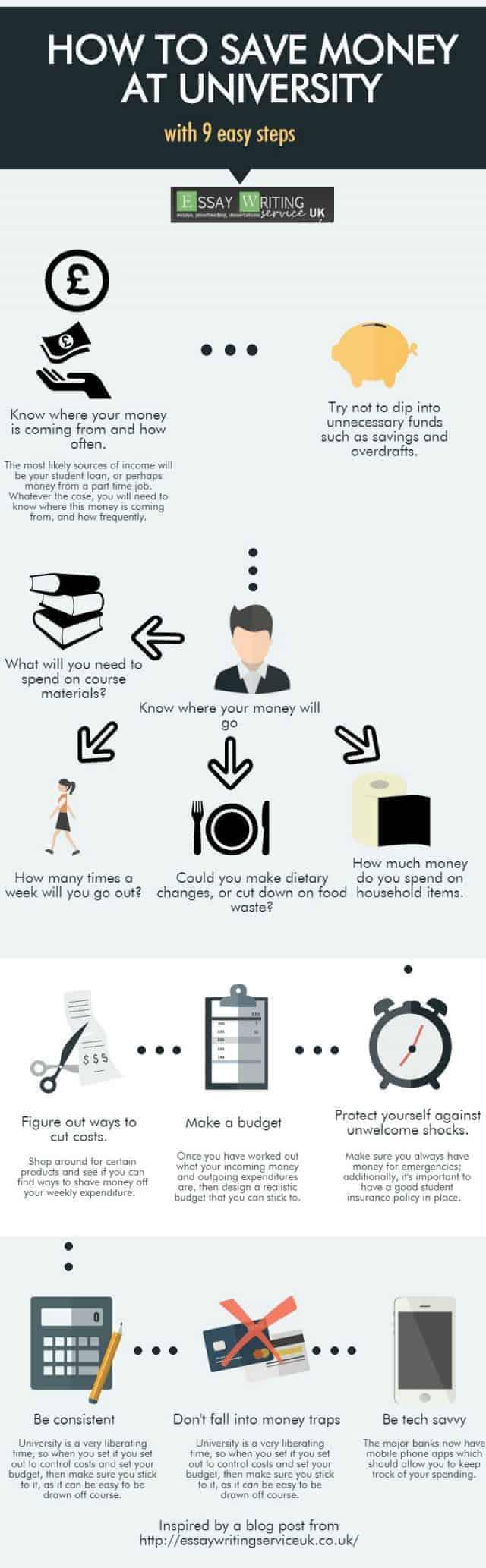 Nine Steps for Saving Money at University