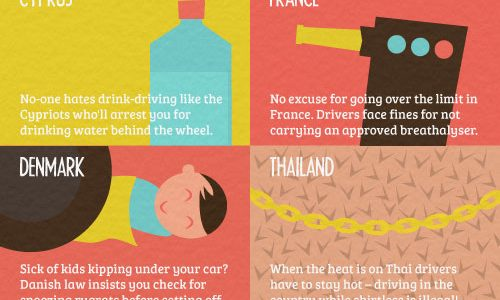 Strange driving rules infographic