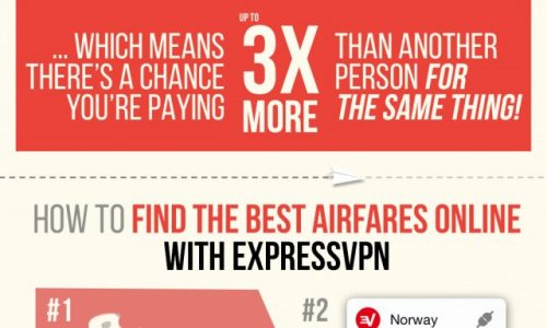 Airfare Infographic