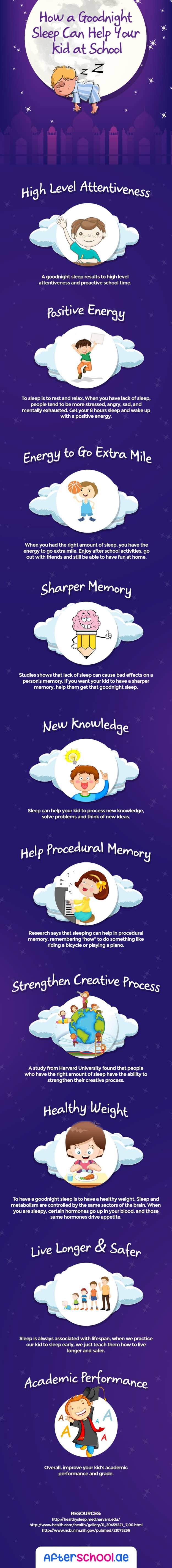 Good night sleep benefits infographic