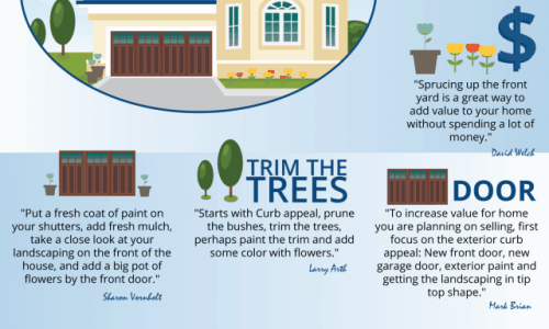Best Ways To Increase Home Value Infographic
