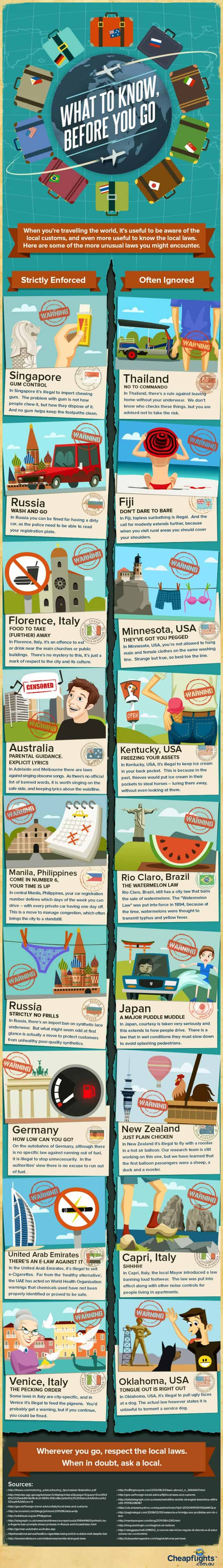 Strange Laws Around The World Infographic
