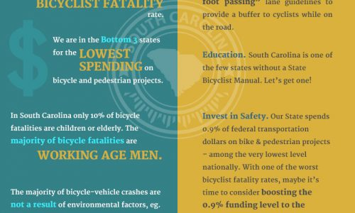 Biking South Carolina Infographic