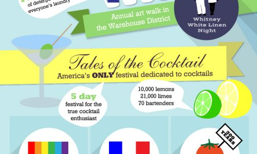 Complete Guide To New Orleans Festivals Infographic