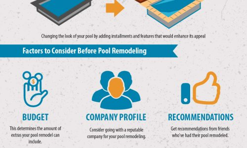 Pool remodeling infographic
