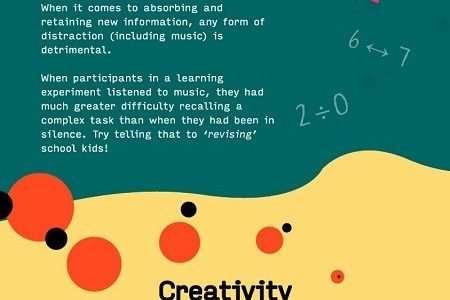 How Music Affects Productivity Infographic
