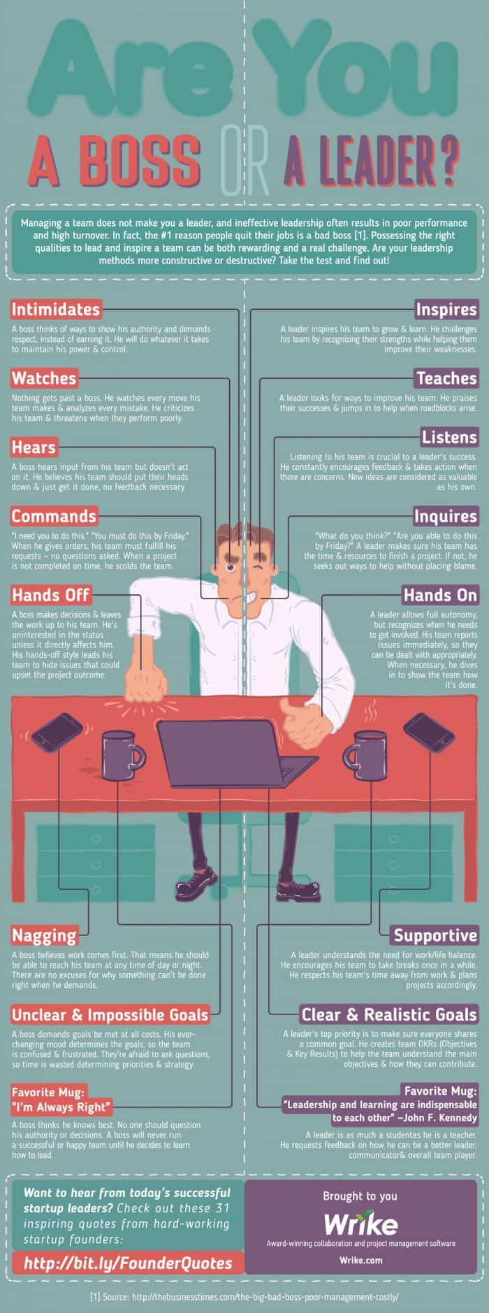 typical traits of A Boss Or A Leader Infographic