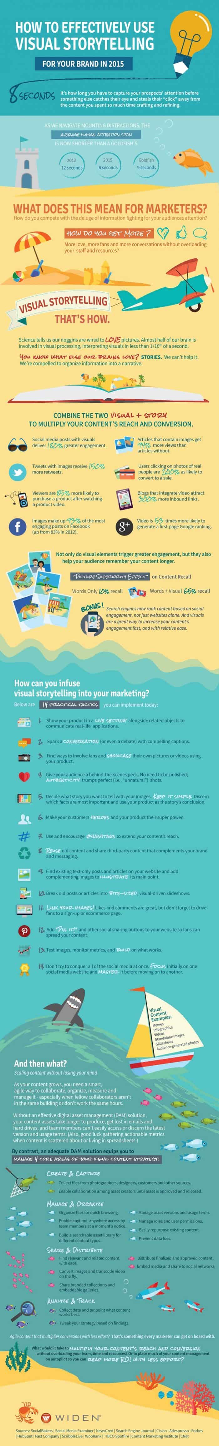 How To Effectively Use Visual Storytelling Infographic