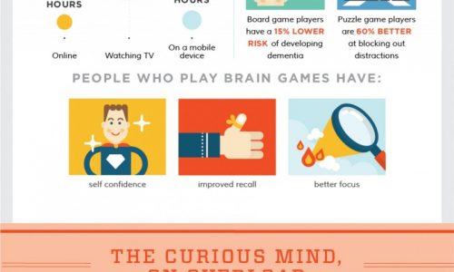 Benefits of Being Curious Infographic