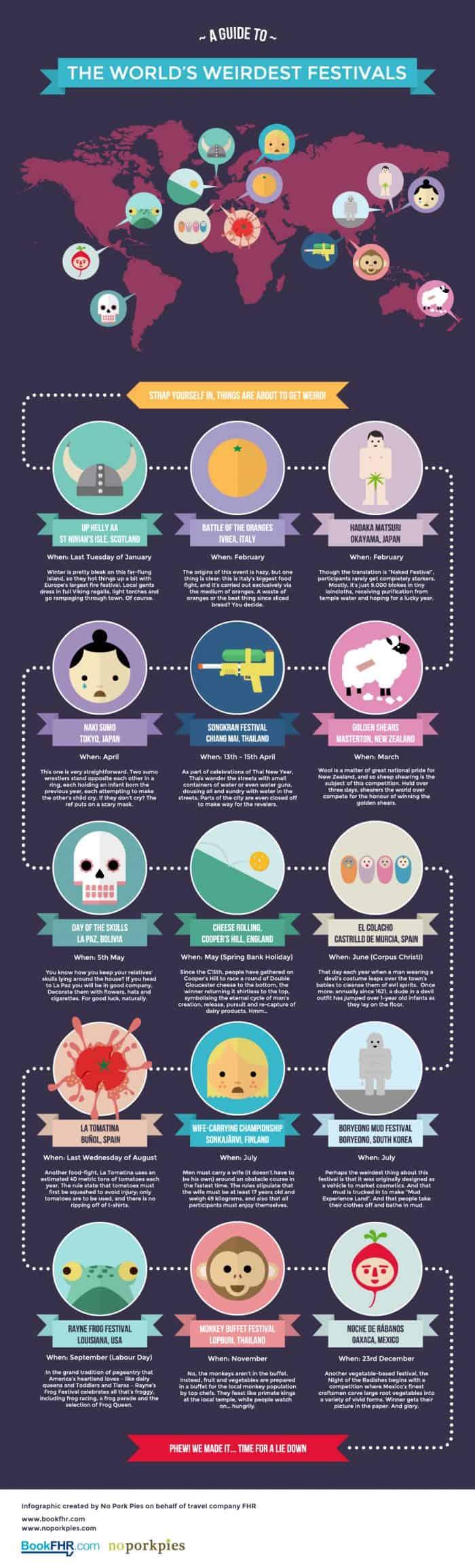 World's Weirdest Festivals Infographic