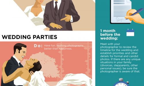 Wedding Photography Guide Infographic