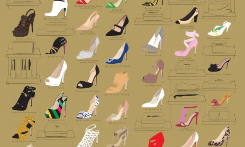 Carrie Bradshaw's Closet Infographic
