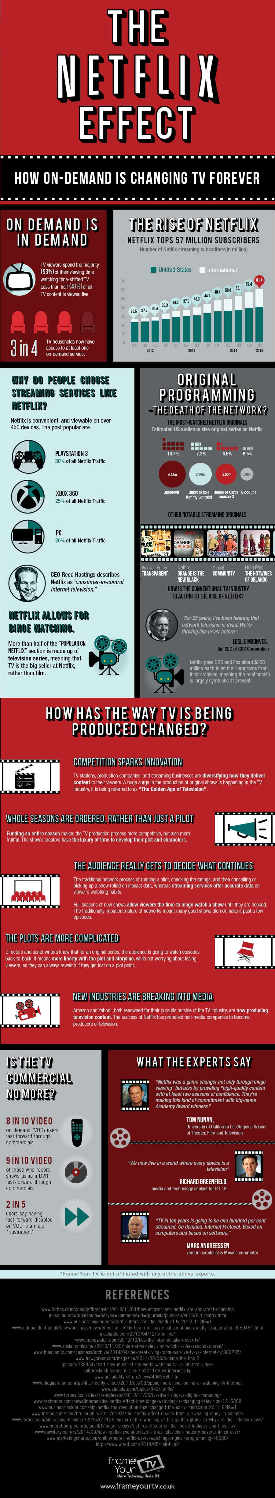 Internet And Cable Providers >> The Netflix Effect: How Streaming Is Killing Cable | Daily Infographic