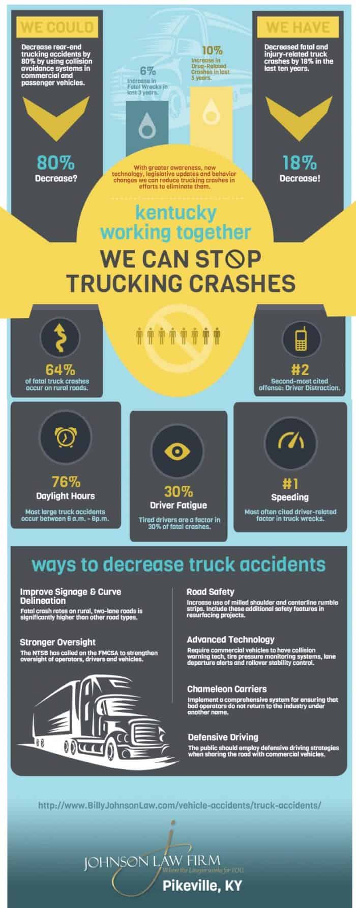 How We Can Stop Trucking Accidents Infographic