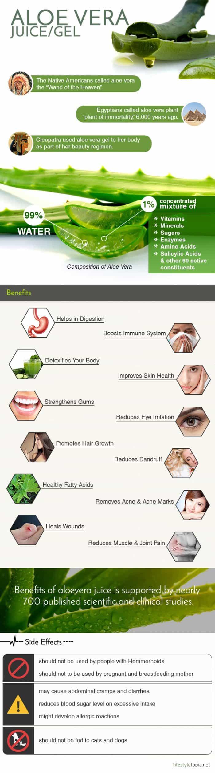 Benefits Of Aloe Vera Infographic